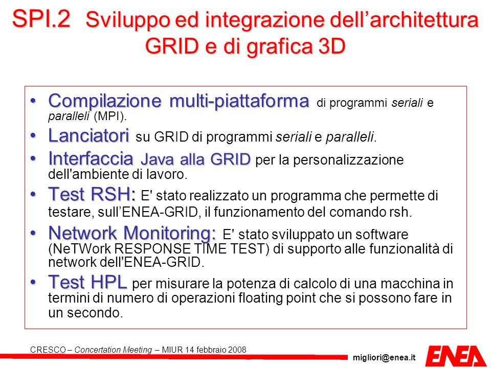 migliori@enea.it CRESCO – Concertation Meeting – MIUR 14 febbraio 2008 SPI.2 Sviluppo ed integrazione dellarchitettura GRID e di grafica 3D Compilazio