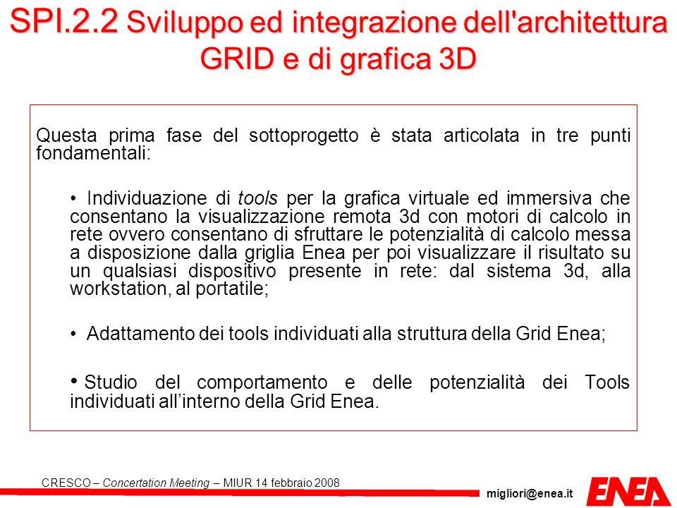 migliori@enea.it CRESCO – Concertation Meeting – MIUR 14 febbraio 2008 SPI.2.2 Sviluppo ed integrazione dell'architettura GRID e di grafica 3D Questa