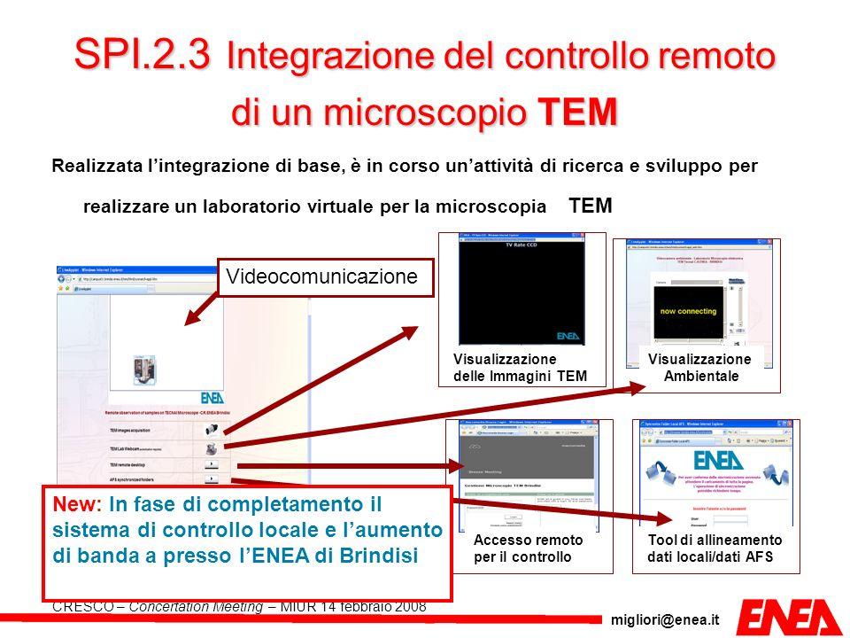 migliori@enea.it CRESCO – Concertation Meeting – MIUR 14 febbraio 2008 SPI.2.3 Integrazione del controllo remoto di un microscopioTEM SPI.2.3 Integraz
