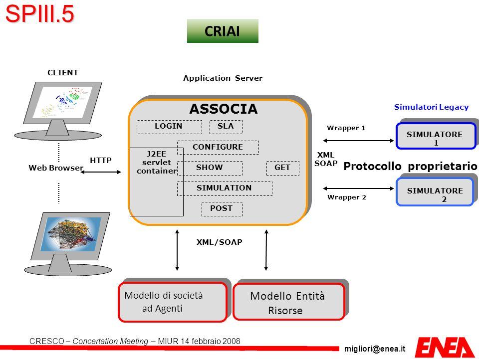 migliori@enea.it CRESCO – Concertation Meeting – MIUR 14 febbraio 2008 Protocollo proprietario Web Browser Application Server J2EE servlet container C