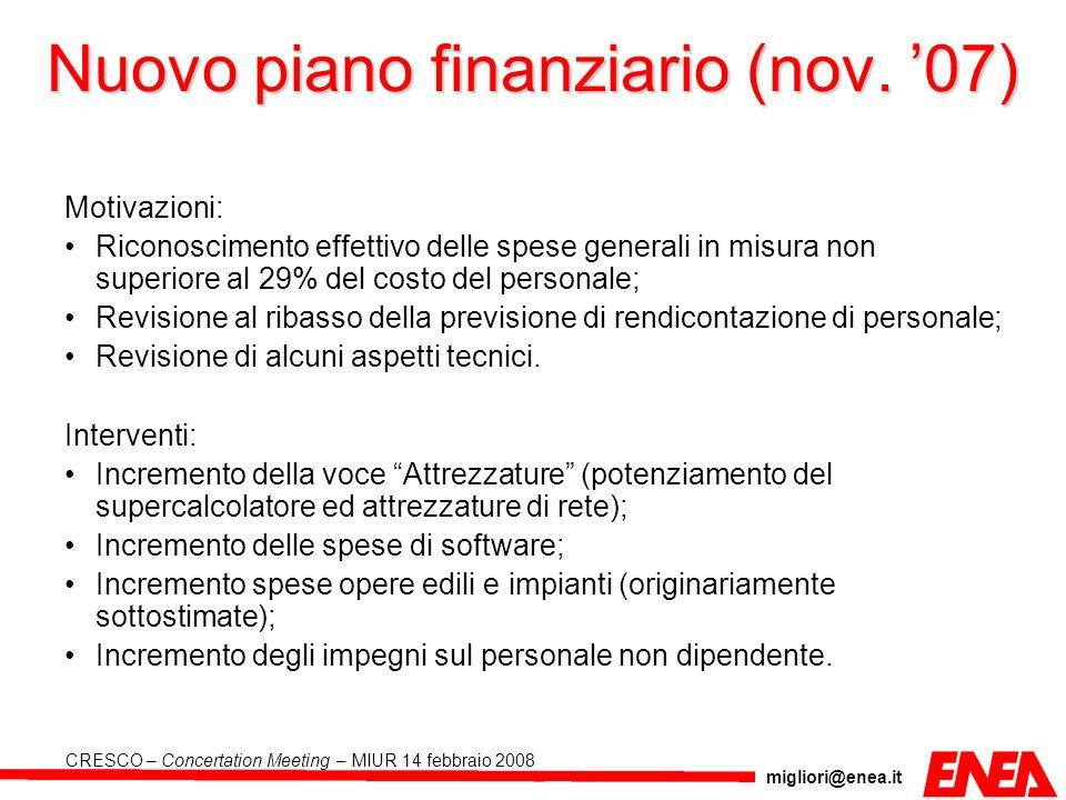 migliori@enea.it CRESCO – Concertation Meeting – MIUR 14 febbraio 2008 Nuovo piano finanziario (nov. 07) Motivazioni: Riconoscimento effettivo delle s