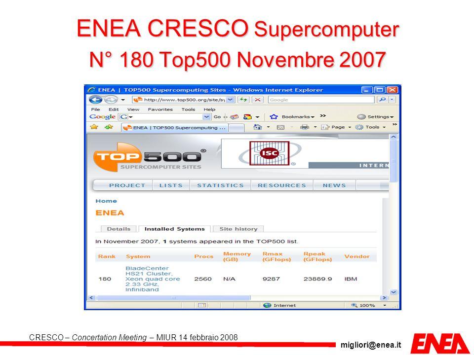 migliori@enea.it CRESCO – Concertation Meeting – MIUR 14 febbraio 2008 SPI.2.1 Integrazione ENEA-GRID con altre GRID Integrazione con EGEE GRID.IT Middleware LCG Integrazione con BEinGRID Middleware UNICORE Interoperabilità 4 PON 1575 attività in corso