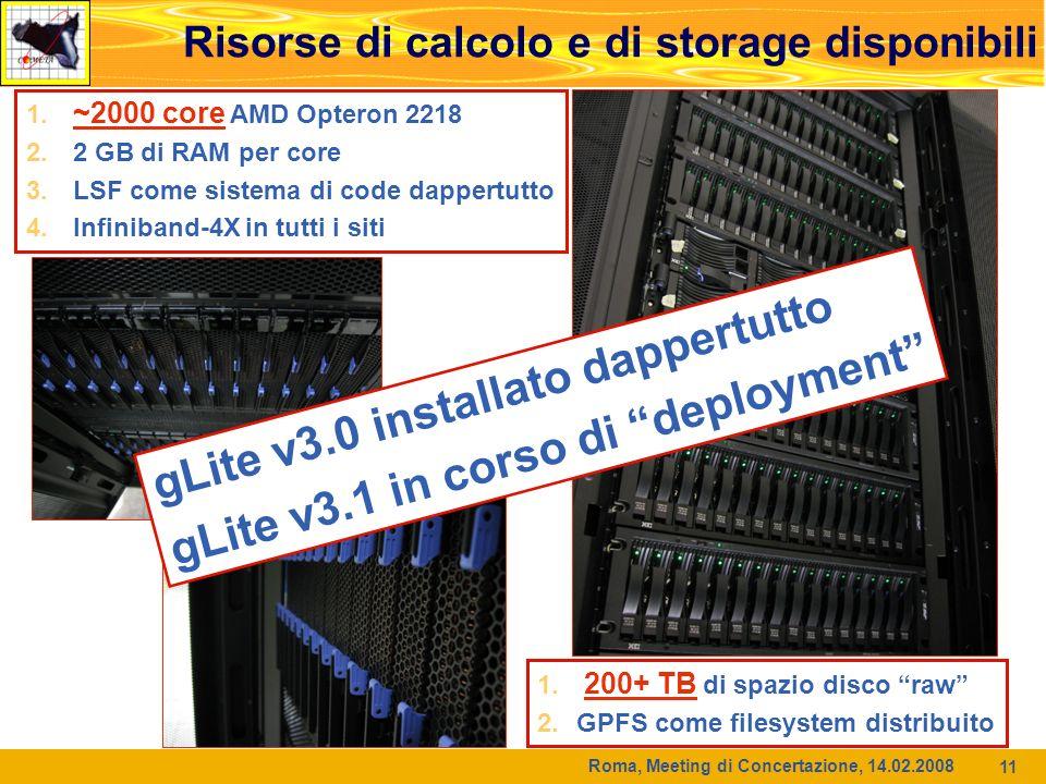 Roma, Meeting di Concertazione, 14.02.2008 11 Risorse di calcolo e di storage disponibili 1.