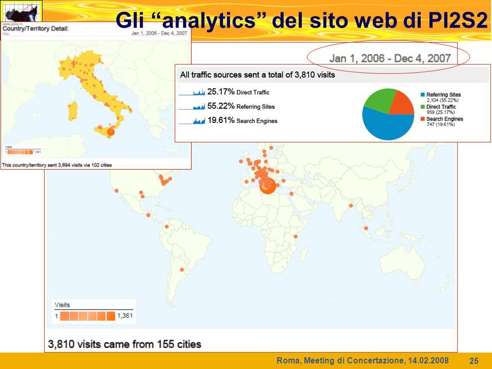 Roma, Meeting di Concertazione, 14.02.2008 25 Gli analytics del sito web di PI2S2
