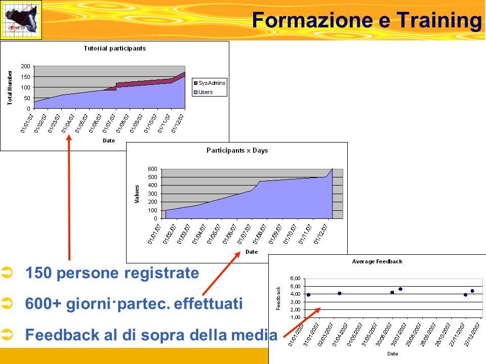 Roma, Meeting di Concertazione, 14.02.2008 28 Formazione e Training 150 persone registrate 600+ giorni·partec.