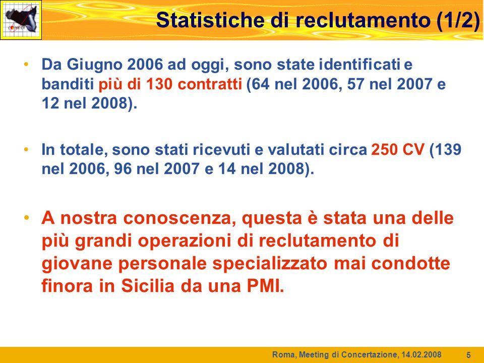 Roma, Meeting di Concertazione, 14.02.2008 5 Statistiche di reclutamento (1/2) Da Giugno 2006 ad oggi, sono state identificati e banditi più di 130 contratti (64 nel 2006, 57 nel 2007 e 12 nel 2008).