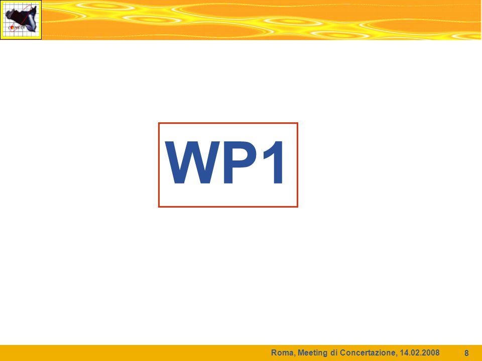 Roma, Meeting di Concertazione, 14.02.2008 19 Attività di sviluppo di servizi middleware 1.Porting di gLite su MS Windows 2.Storage Sicuro (criptato) 3.Qualità del Servizio e Service Level Agreement in ambiente Grid 4.Inclusione nella Grid Security Infrastructure di device alternativi (smartcards, chiavi USB, ecc.) Per lattività n.