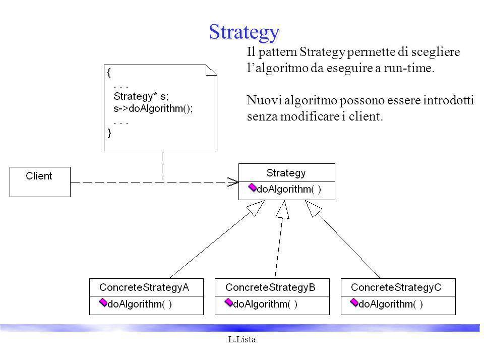 L.Lista Strategy Il pattern Strategy permette di scegliere lalgoritmo da eseguire a run-time. Nuovi algoritmo possono essere introdotti senza modifica