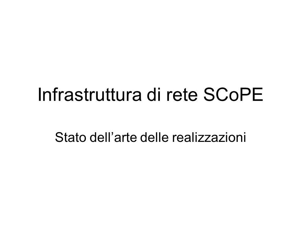 Infrastruttura di rete SCoPE Stato dellarte delle realizzazioni