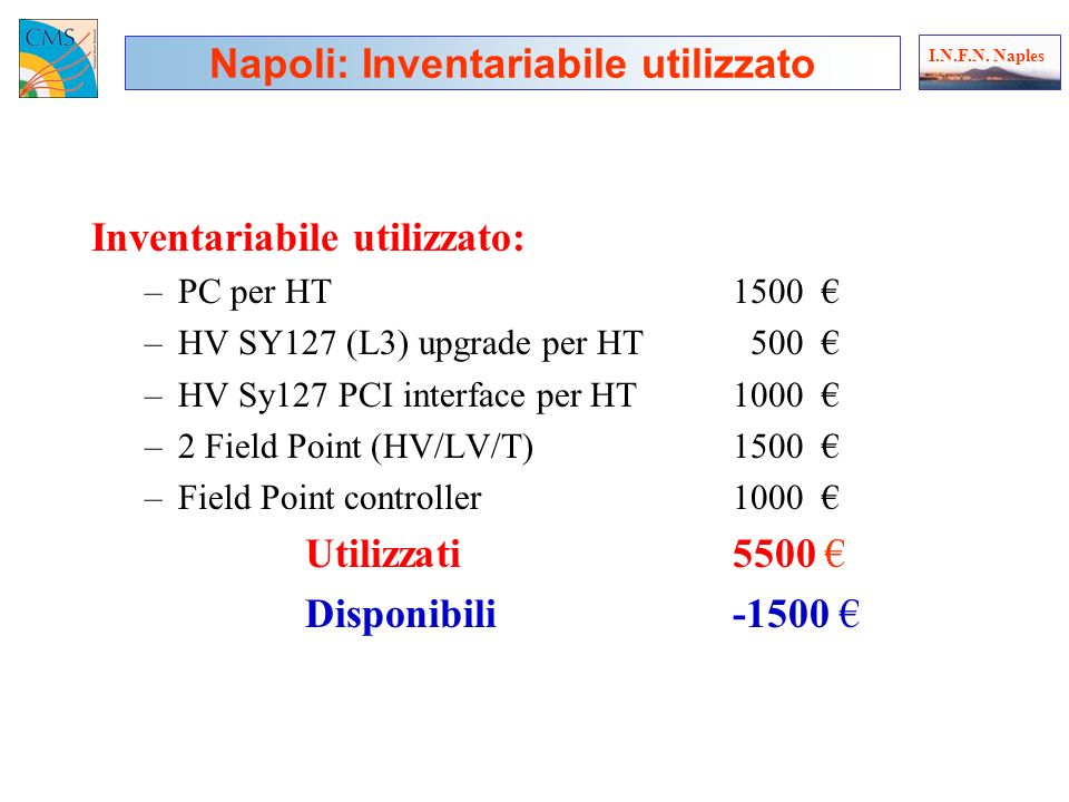 Inventariabile utilizzato: –PC per HT1500 –HV SY127 (L3) upgrade per HT 500 –HV Sy127 PCI interface per HT1000 –2 Field Point (HV/LV/T)1500 –Field Point controller1000 Utilizzati5500 Disponibili-1500 Napoli: Inventariabile utilizzato I.N.F.N.