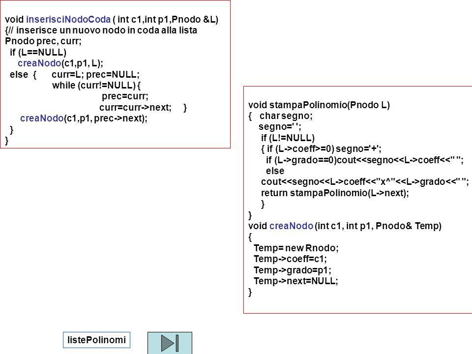 void inserisciNodoCoda ( int c1,int p1,Pnodo &L) {// inserisce un nuovo nodo in coda alla lista Pnodo prec, curr; if (L==NULL) creaNodo(c1,p1, L); else { curr=L; prec=NULL; while (curr!=NULL) { prec=curr; curr=curr->next; } creaNodo(c1,p1, prec->next); } void stampaPolinomio(Pnodo L) { char segno; segno= ; if (L!=NULL) { if (L->coeff>=0) segno= + ; if (L->grado==0)cout coeff<< ; else cout coeff grado<< ; return stampaPolinomio(L->next); } void creaNodo (int c1, int p1, Pnodo& Temp) { Temp= new Rnodo; Temp->coeff=c1; Temp->grado=p1; Temp->next=NULL; } listePolinomi