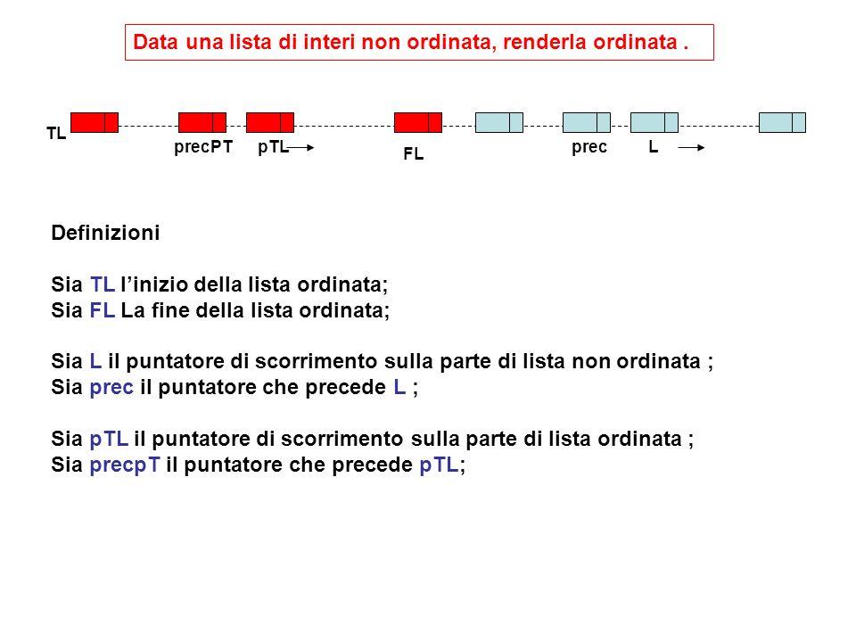Data una lista di interi non ordinata, renderla ordinata. TL pTL FL precLprecPT Definizioni Sia TL linizio della lista ordinata; Sia FL La fine della