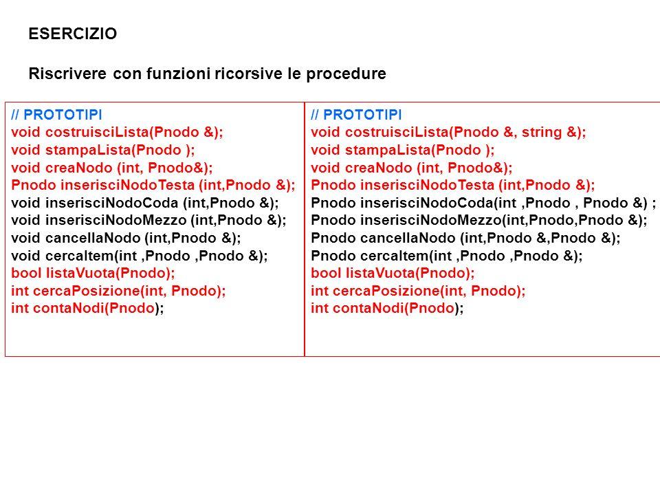 // PROTOTIPI void costruisciLista(Pnodo &, string &); void stampaLista(Pnodo ); void creaNodo (int, Pnodo&); Pnodo inserisciNodoTesta (int,Pnodo &); Pnodo inserisciNodoCoda(int,Pnodo, Pnodo &) ; Pnodo inserisciNodoMezzo(int,Pnodo,Pnodo &); Pnodo cancellaNodo (int,Pnodo &,Pnodo &); Pnodo cercaItem(int,Pnodo,Pnodo &); bool listaVuota(Pnodo); int cercaPosizione(int, Pnodo); int contaNodi(Pnodo); ESERCIZIO Riscrivere con funzioni ricorsive le procedure // PROTOTIPI void costruisciLista(Pnodo &); void stampaLista(Pnodo ); void creaNodo (int, Pnodo&); Pnodo inserisciNodoTesta (int,Pnodo &); void inserisciNodoCoda (int,Pnodo &); void inserisciNodoMezzo (int,Pnodo &); void cancellaNodo (int,Pnodo &); void cercaItem(int,Pnodo,Pnodo &); bool listaVuota(Pnodo); int cercaPosizione(int, Pnodo); int contaNodi(Pnodo);