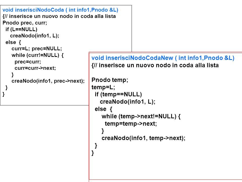 void inserisciNodoCoda ( int info1,Pnodo &L) {// inserisce un nuovo nodo in coda alla lista Pnodo prec, curr; if (L==NULL) creaNodo(info1, L); else { curr=L; prec=NULL; while (curr!=NULL) { prec=curr; curr=curr->next; } creaNodo(info1, prec->next); } Pnodo inserisciNodoCoda ( int info1,Pnodo L, Pnodo &TL) {// inserisce un nuovo nodo in coda alla lista if (L==NULL) { creaNodo(info1, L); return L; } else { if (L->next!=NULL) return inserisciNodoCoda(info1, L->next, TL); creaNodo(info1, L->next); return TL; } void inserisciNodoCodaNew ( int info1,Pnodo &L) {// inserisce un nuovo nodo in coda alla lista Pnodo temp; temp=L; if (temp==NULL) creaNodo(info1, L); else { while (temp->next!=NULL) { temp=temp->next; } creaNodo(info1, temp->next); }