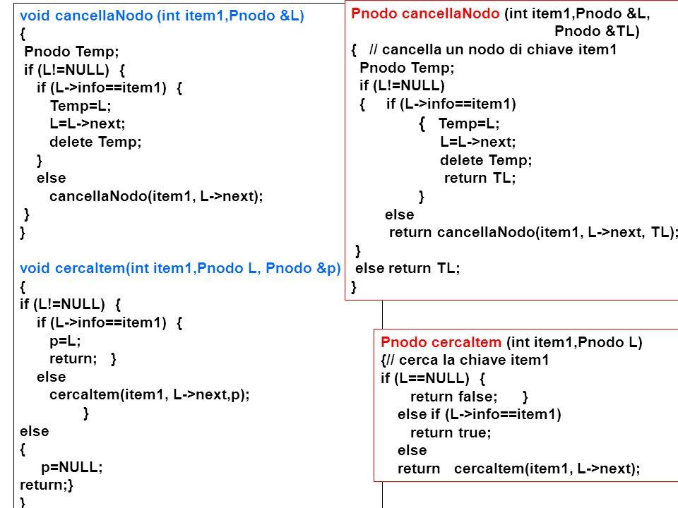 void cancellaNodo (int item1,Pnodo &L) { Pnodo Temp; if (L!=NULL) { if (L->info==item1) { Temp=L; L=L->next; delete Temp; } else cancellaNodo(item1, L
