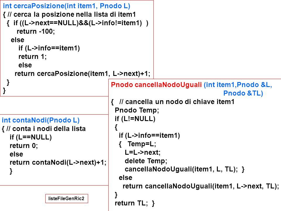 int cercaPosizione(int item1, Pnodo L) { // cerca la posizione nella lista di item1 { if ((L->next==NULL)&&(L->info!=item1) ) return -100; else if (L-