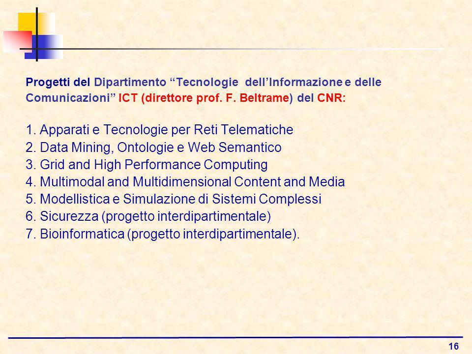 16 Progetti del Dipartimento Tecnologie dellInformazione e delle Comunicazioni ICT (direttore prof.