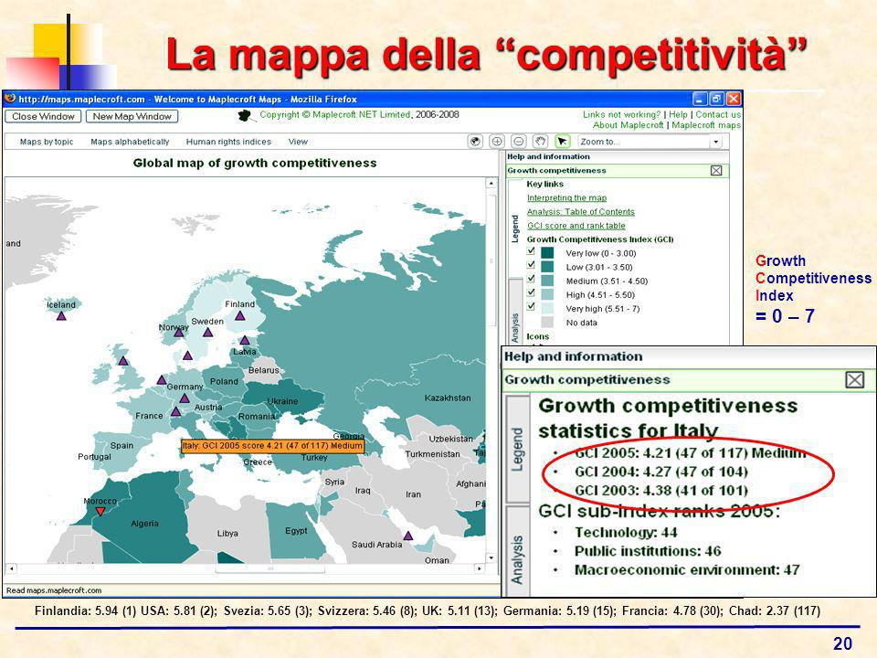 20 La mappa della competitività Growth Competitiveness Index = 0 – 7 Finlandia: 5.94 (1) USA: 5.81 (2); Svezia: 5.65 (3); Svizzera: 5.46 (8); UK: 5.11 (13); Germania: 5.19 (15); Francia: 4.78 (30); Chad: 2.37 (117)