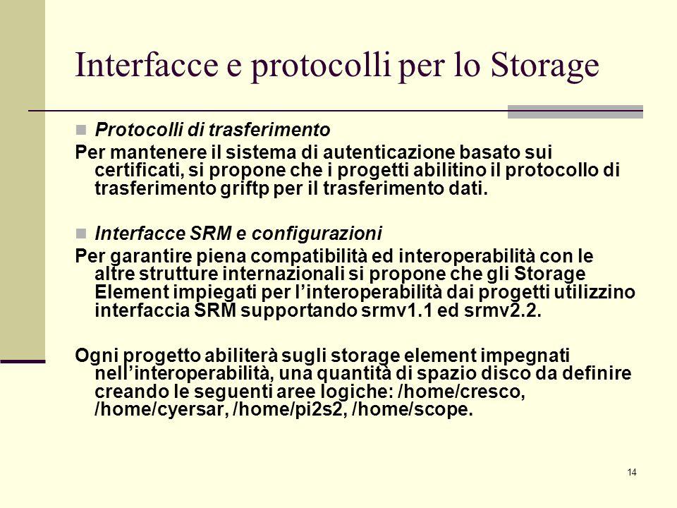 14 Interfacce e protocolli per lo Storage Protocolli di trasferimento Per mantenere il sistema di autenticazione basato sui certificati, si propone che i progetti abilitino il protocollo di trasferimento griftp per il trasferimento dati.