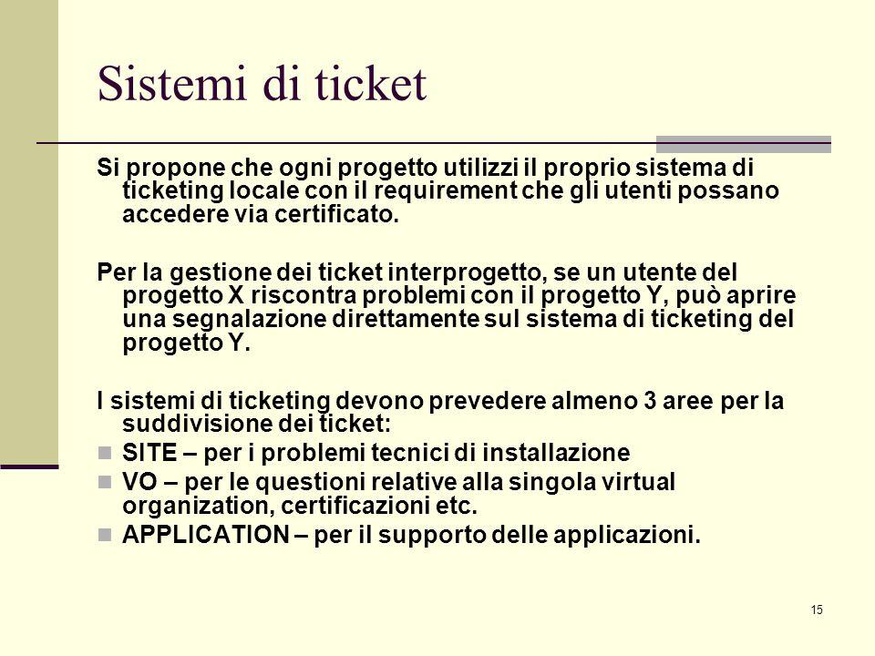 15 Sistemi di ticket Si propone che ogni progetto utilizzi il proprio sistema di ticketing locale con il requirement che gli utenti possano accedere via certificato.
