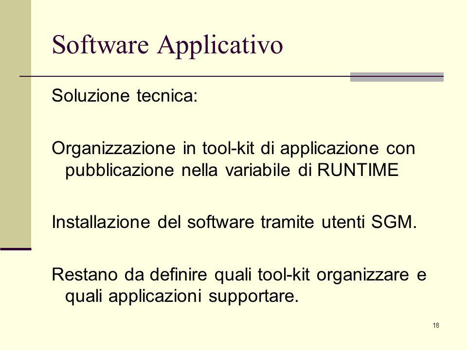 18 Software Applicativo Soluzione tecnica: Organizzazione in tool-kit di applicazione con pubblicazione nella variabile di RUNTIME Installazione del software tramite utenti SGM.