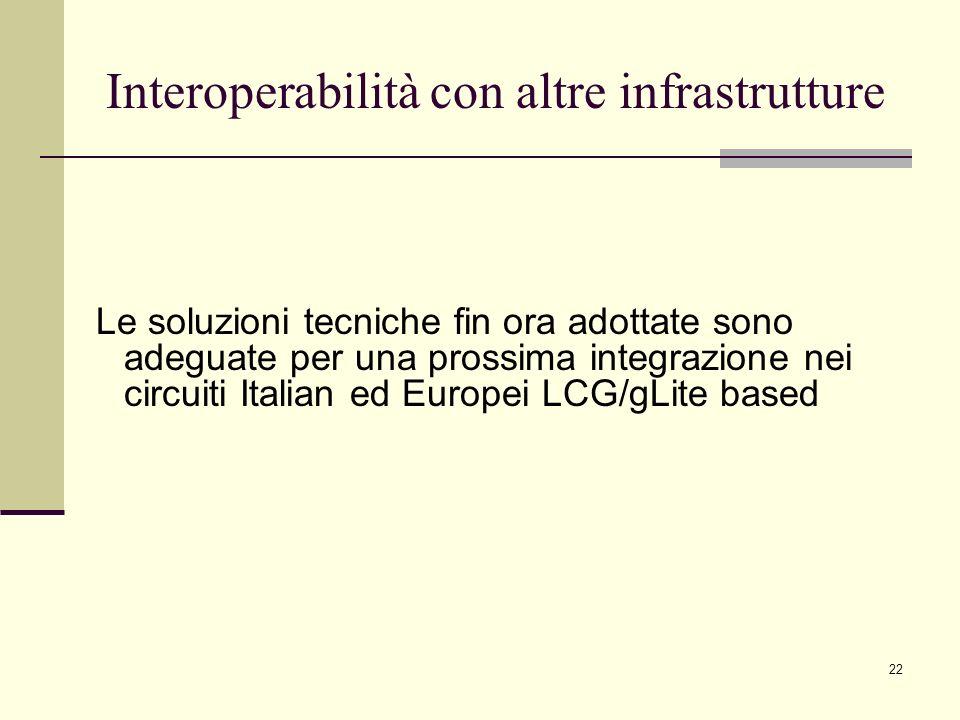 22 Interoperabilità con altre infrastrutture Le soluzioni tecniche fin ora adottate sono adeguate per una prossima integrazione nei circuiti Italian ed Europei LCG/gLite based