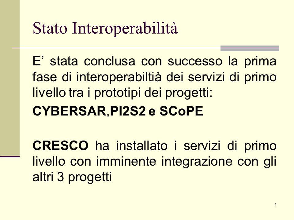 4 Stato Interoperabilità E stata conclusa con successo la prima fase di interoperabiltià dei servizi di primo livello tra i prototipi dei progetti: CYBERSAR,PI2S2 e SCoPE CRESCO ha installato i servizi di primo livello con imminente integrazione con gli altri 3 progetti