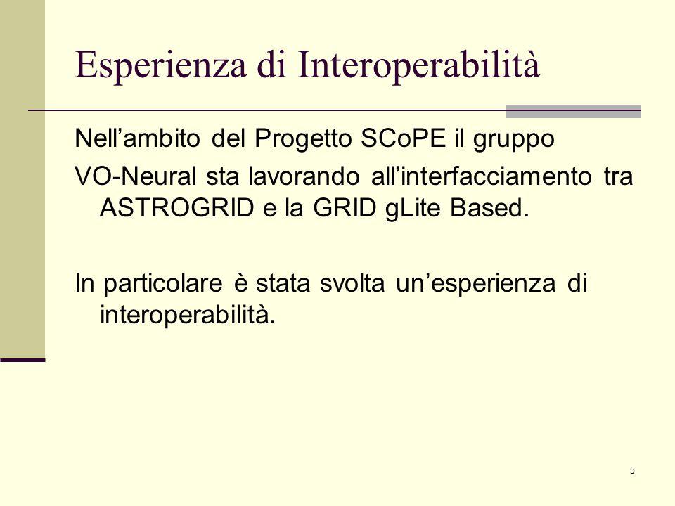 5 Esperienza di Interoperabilità Nellambito del Progetto SCoPE il gruppo VO-Neural sta lavorando allinterfacciamento tra ASTROGRID e la GRID gLite Based.