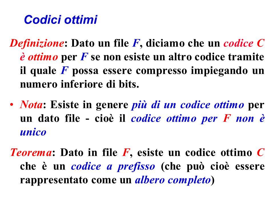 Codici ottimi Definizione: Dato un file F, diciamo che un codice C è ottimo per F se non esiste un altro codice tramite il quale F possa essere compresso impiegando un numero inferiore di bits.