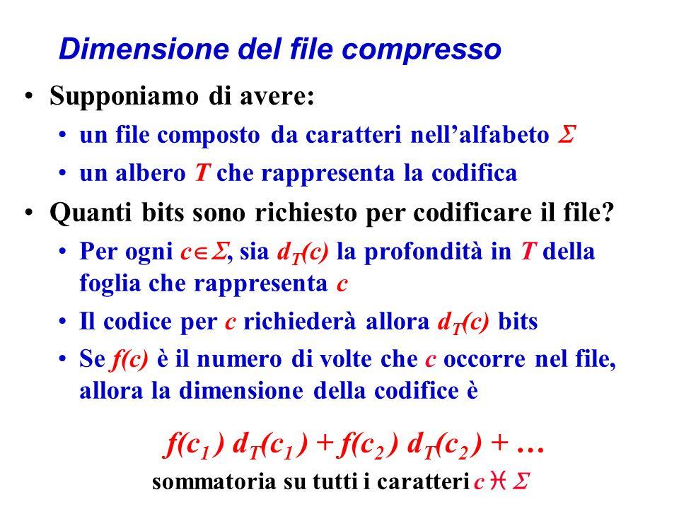 Dimensione del file compresso Supponiamo di avere: un file composto da caratteri nellalfabeto un albero T che rappresenta la codifica Quanti bits sono richiesto per codificare il file.
