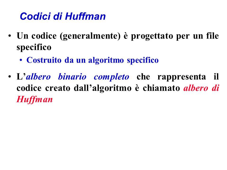 Codici di Huffman Un codice (generalmente) è progettato per un file specifico Costruito da un algoritmo specifico Lalbero binario completo che rappresenta il codice creato dallalgoritmo è chiamato albero di Huffman