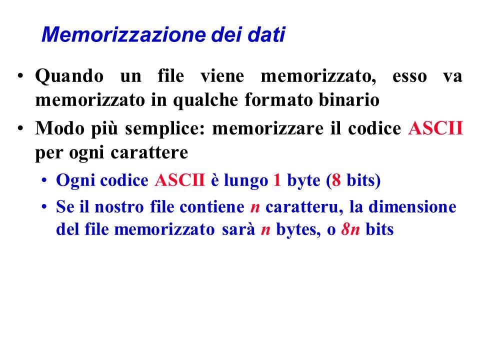 Memorizzazione dei dati Quando un file viene memorizzato, esso va memorizzato in qualche formato binario Modo più semplice: memorizzare il codice ASCII per ogni carattere Ogni codice ASCII è lungo 1 byte (8 bits) Se il nostro file contiene n caratteru, la dimensione del file memorizzato sarà n bytes, o 8n bits