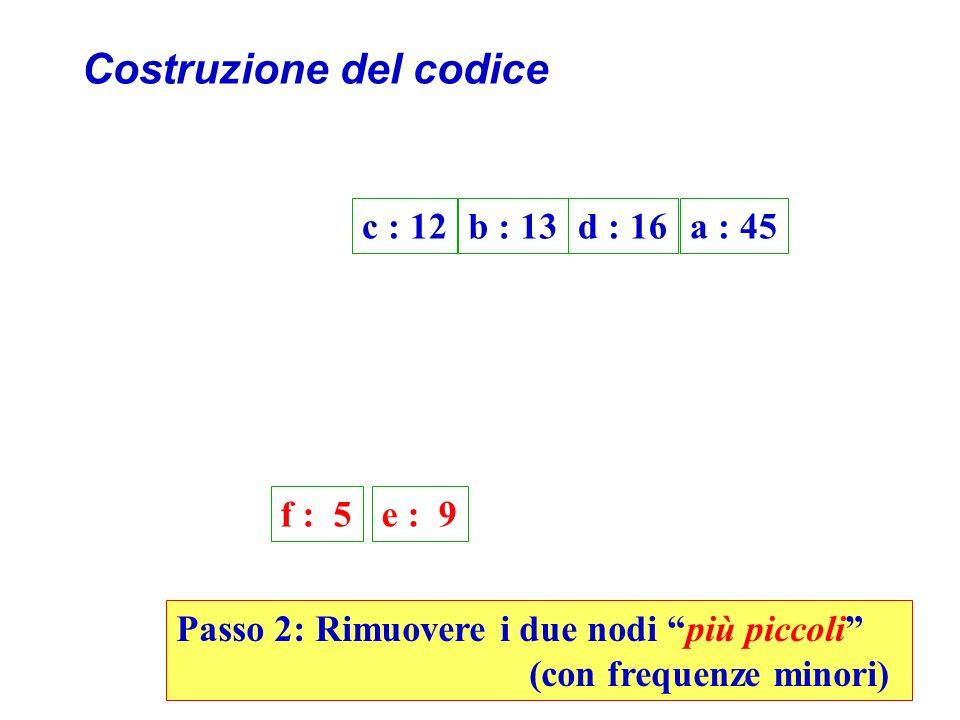 Costruzione del codice f : 5e : 9 c : 12b : 13d : 16a : 45 Passo 2: Rimuovere i due nodi più piccoli (con frequenze minori)
