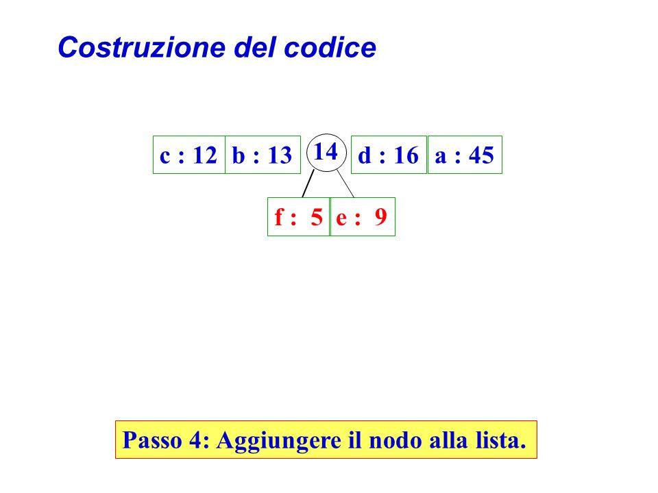 Costruzione del codice f : 5e : 9 c : 12b : 13d : 16a : 45 14 Passo 4: Aggiungere il nodo alla lista.