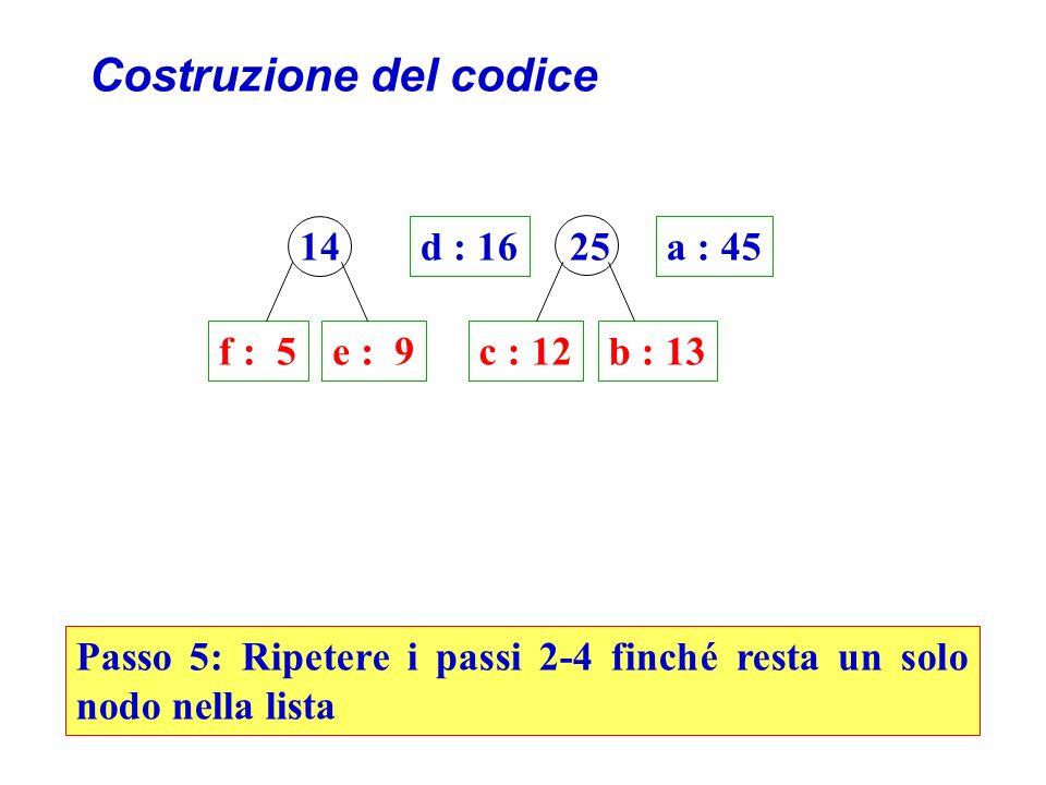 Costruzione del codice f : 5e : 9c : 12b : 13 d : 16a : 45 14 25 Passo 5: Ripetere i passi 2-4 finché resta un solo nodo nella lista