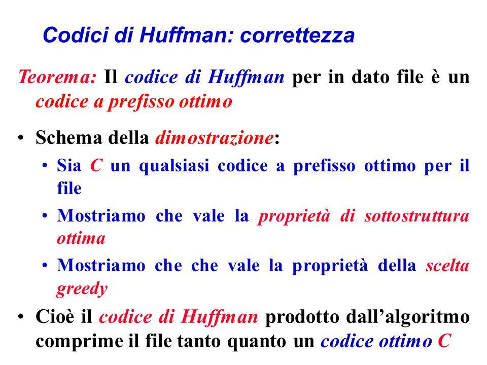 Codici di Huffman: correttezza Teorema: Il codice di Huffman per in dato file è un codice a prefisso ottimo Schema della dimostrazione: Sia C un qualsiasi codice a prefisso ottimo per il file Mostriamo che vale la proprietà di sottostruttura ottima Mostriamo che che vale la proprietà della scelta greedy Cioè il codice di Huffman prodotto dallalgoritmo comprime il file tanto quanto un codice ottimo C