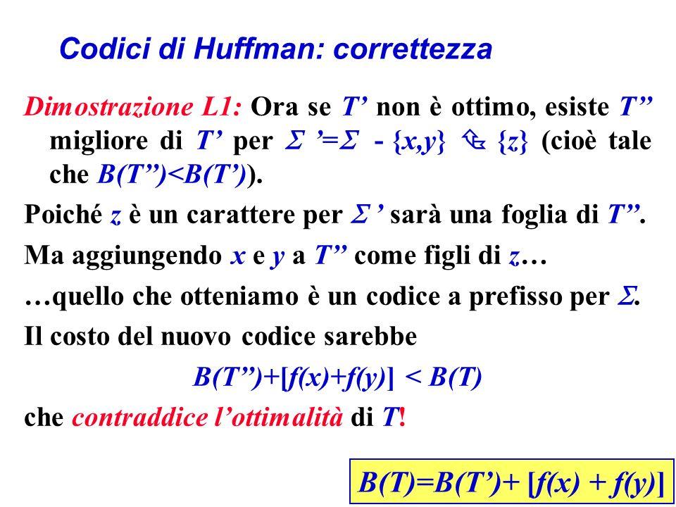 Codici di Huffman: correttezza Dimostrazione L1: Ora se T non è ottimo, esiste T migliore di T per = - {x,y} {z} (cioè tale che B(T)<B(T)).