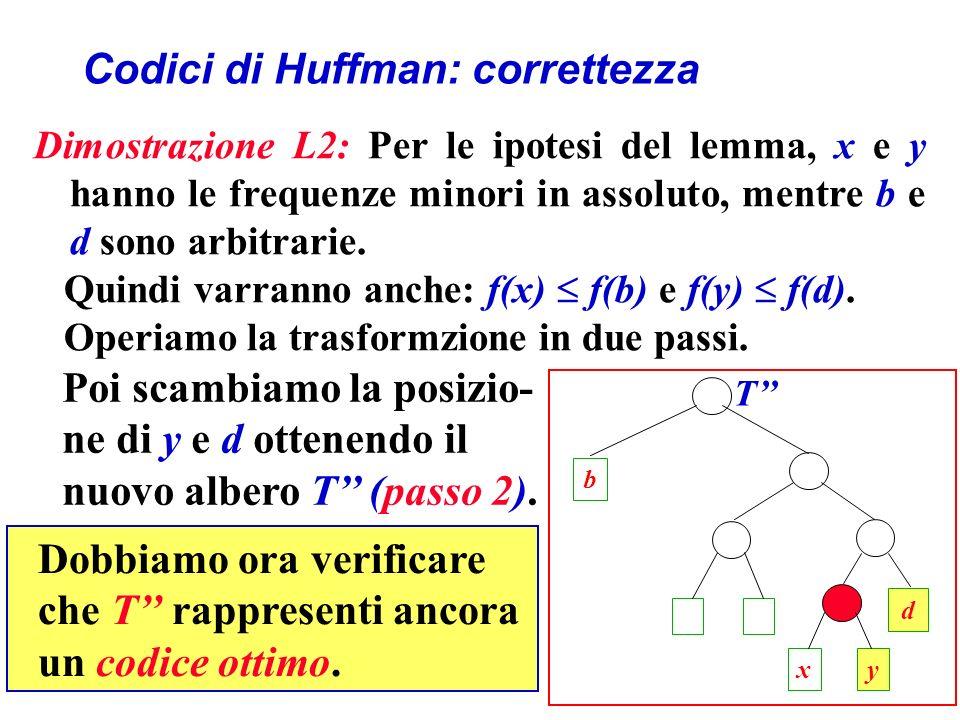 Codici di Huffman: correttezza b d xy T Dimostrazione L2: Per le ipotesi del lemma, x e y hanno le frequenze minori in assoluto, mentre b e d sono arbitrarie.