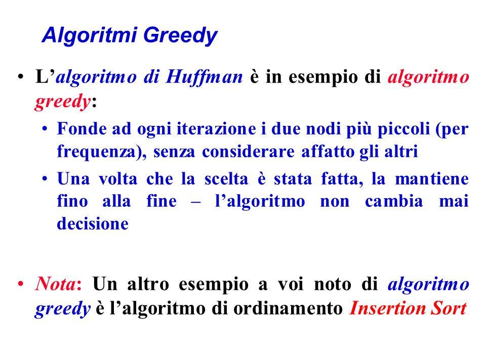 Algoritmi Greedy Lalgoritmo di Huffman è in esempio di algoritmo greedy: Fonde ad ogni iterazione i due nodi più piccoli (per frequenza), senza considerare affatto gli altri Una volta che la scelta è stata fatta, la mantiene fino alla fine – lalgoritmo non cambia mai decisione Nota: Un altro esempio a voi noto di algoritmo greedy è lalgoritmo di ordinamento Insertion Sort