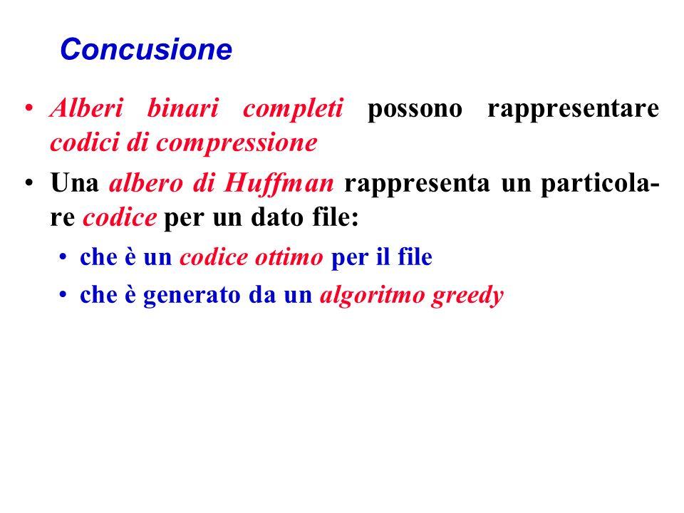 Concusione Alberi binari completi possono rappresentare codici di compressione Una albero di Huffman rappresenta un particola- re codice per un dato file: che è un codice ottimo per il file che è generato da un algoritmo greedy