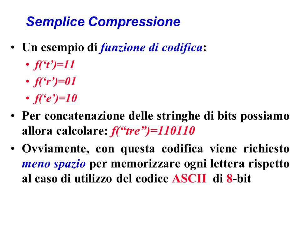 Semplice Compressione Un esempio di funzione di codifica: f(t)=11 f(r)=01 f(e)=10 Per concatenazione delle stringhe di bits possiamo allora calcolare: f(tre)=110110 Ovviamente, con questa codifica viene richiesto meno spazio per memorizzare ogni lettera rispetto al caso di utilizzo del codice ASCII di 8-bit