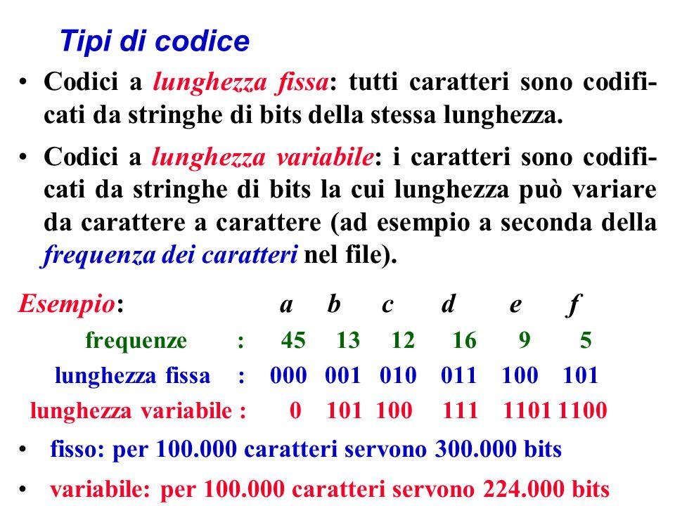 Tipi di codice Codici a lunghezza fissa: tutti caratteri sono codifi- cati da stringhe di bits della stessa lunghezza.