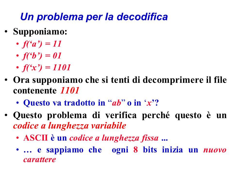 Un problema per la decodifica Supponiamo: f(a) = 11 f(b) = 01 f(x) = 1101 Ora supponiamo che si tenti di decomprimere il file contenente 1101 Questo va tradotto in ab o in x.