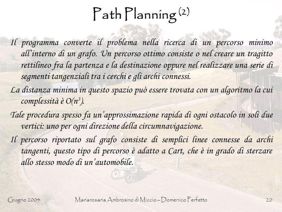 Giugno 2004Mariarosaria Ambrosino di Miccio – Domenico Perfetto20 Path Planning (2) Il programma converte il problema nella ricerca di un percorso min