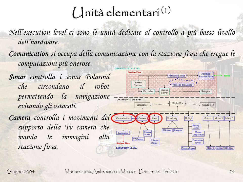 Giugno 2004Mariarosaria Ambrosino di Miccio – Domenico Perfetto33 Unità elementari (1) Nellexecution level ci sono le unità dedicate al controllo a pi