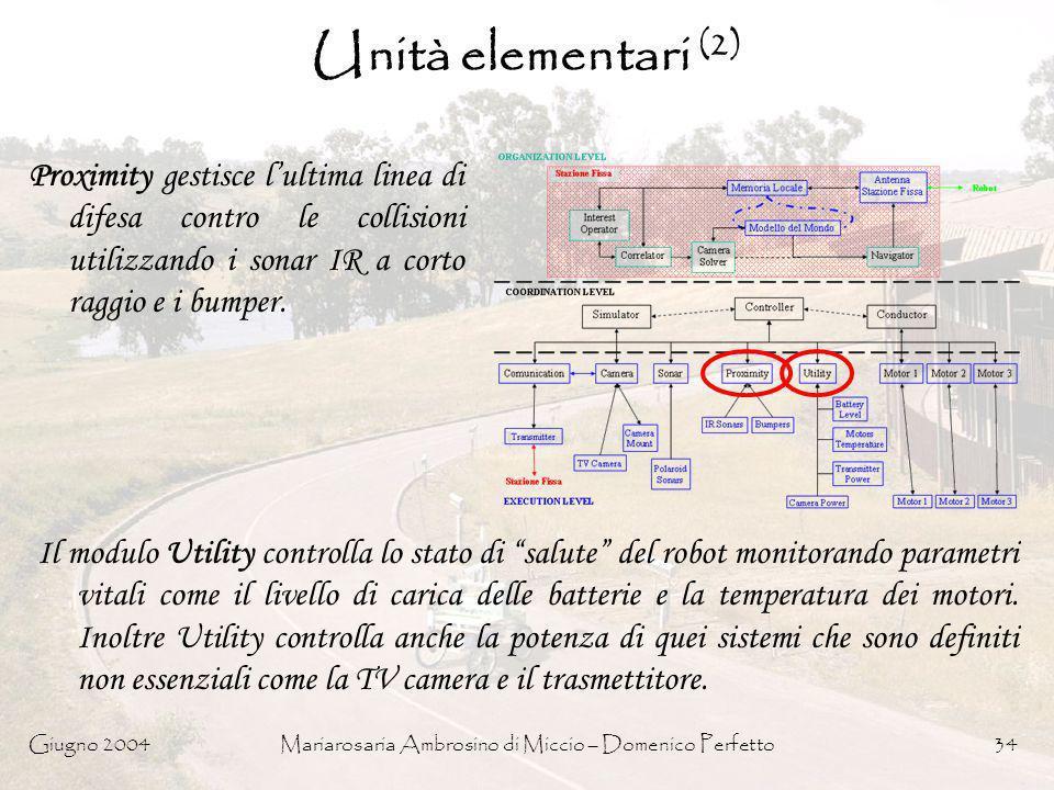 Giugno 2004Mariarosaria Ambrosino di Miccio – Domenico Perfetto34 Unità elementari (2) Il modulo Utility controlla lo stato di salute del robot monito