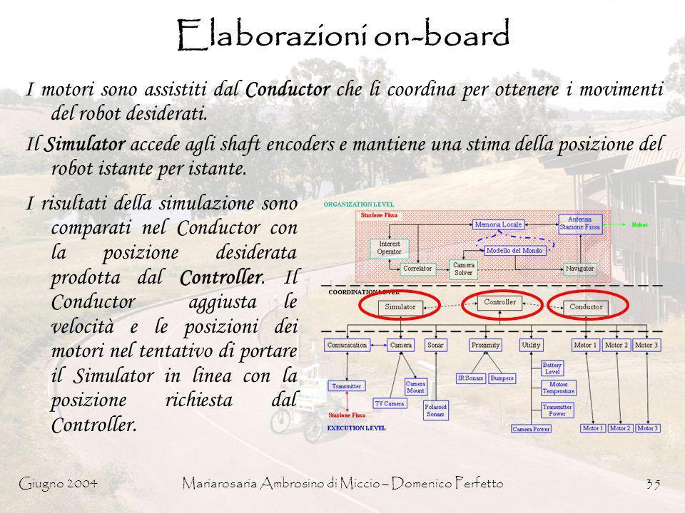 Giugno 2004Mariarosaria Ambrosino di Miccio – Domenico Perfetto35 Elaborazioni on-board I motori sono assistiti dal Conductor che li coordina per otte