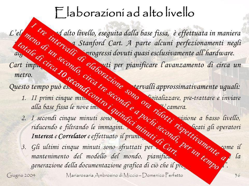 Giugno 2004Mariarosaria Ambrosino di Miccio – Domenico Perfetto36 Elaborazioni ad alto livello Lelaborazione ad alto livello, eseguita dalla base fiss