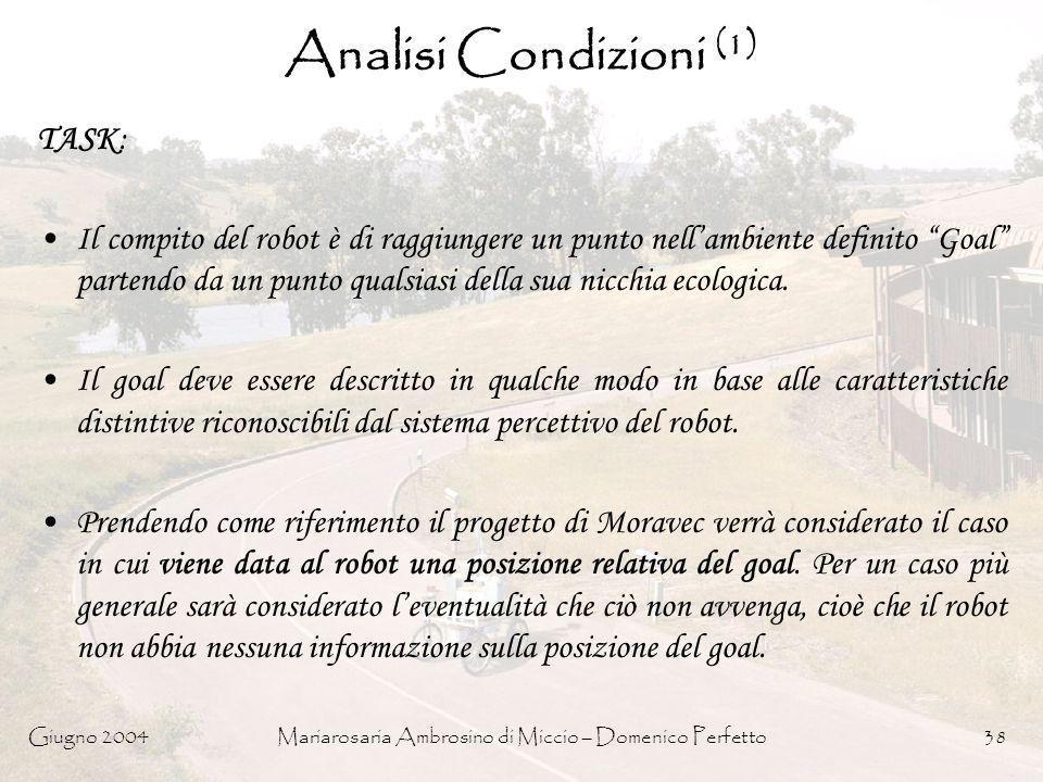 Giugno 2004Mariarosaria Ambrosino di Miccio – Domenico Perfetto38 Analisi Condizioni (1) TASK: Il compito del robot è di raggiungere un punto nellambi