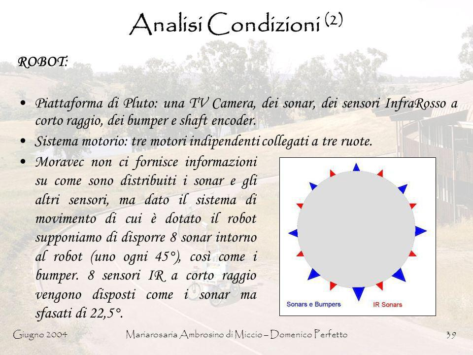 Giugno 2004Mariarosaria Ambrosino di Miccio – Domenico Perfetto39 Analisi Condizioni (2) ROBOT: Piattaforma di Pluto: una TV Camera, dei sonar, dei se